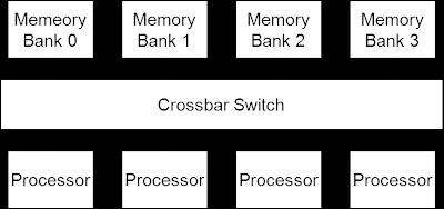 crossbar_switch_en.png