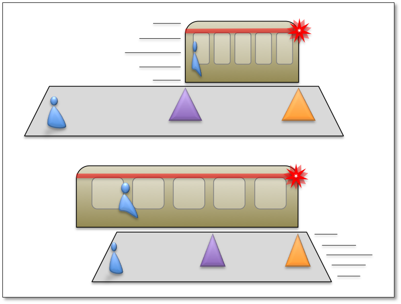 contraction des longueurs