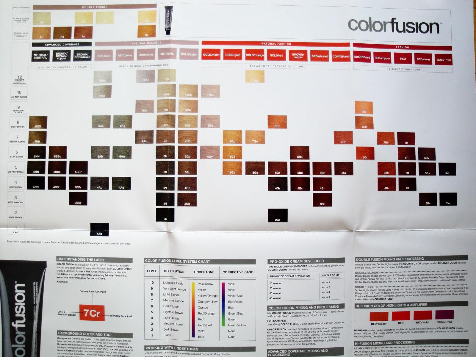 Redken Cover Fusion Color Chart Rebellions