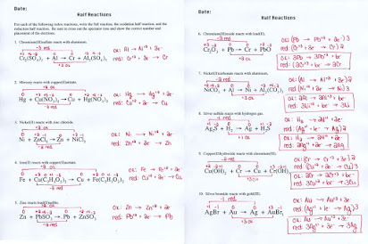 Oxidation and reduction reactions homework answers