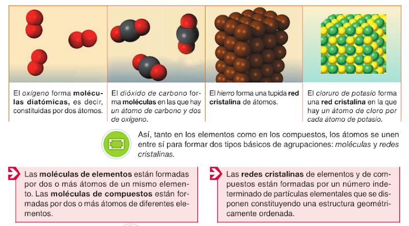 moléculas y cristales