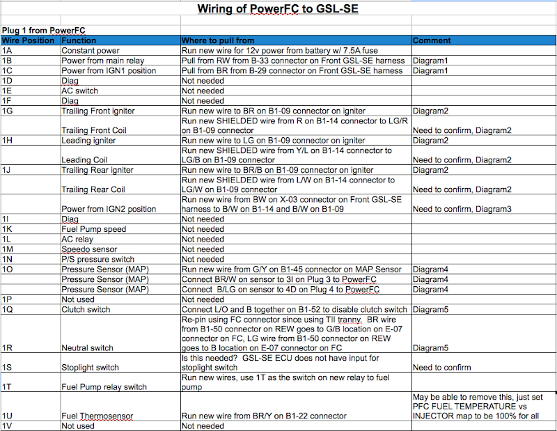 Power FC PFC to control REW in 85 GSL-SE - RX7Club com - Mazda RX7 Forum