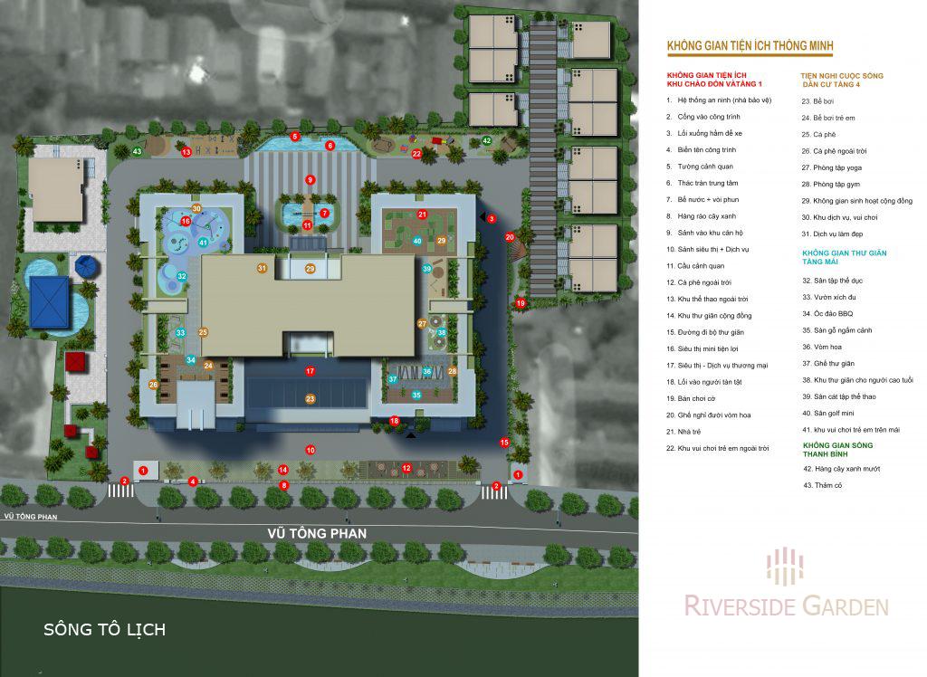 Tổng quan vị trí tiện ích dự án Riverside Garden