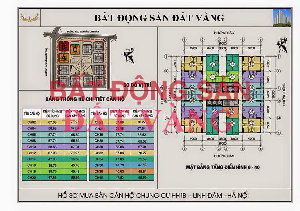 Mua bán căn hộ chung cư hh1 linh đàm giá rẻ nhất thị trường (hh1a-hh1b-hh1c) 1