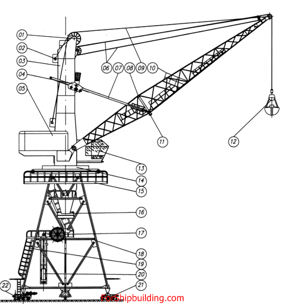 Travelling Gantry Crane