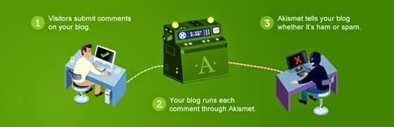 Akismet - En Temel WordPress Eklentileri