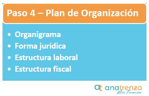 Paso 4 del plan de negocio - Plan de organización