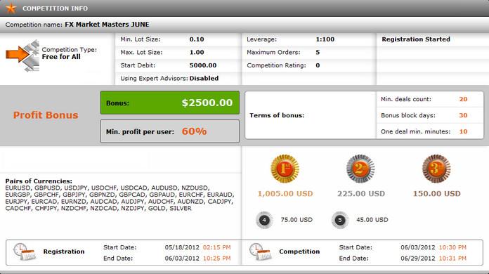 Ayo Sinau Forex cah.. - Page 2 2012-05-22_125157_en