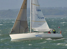 J/105 sailing offshore with double-handed team