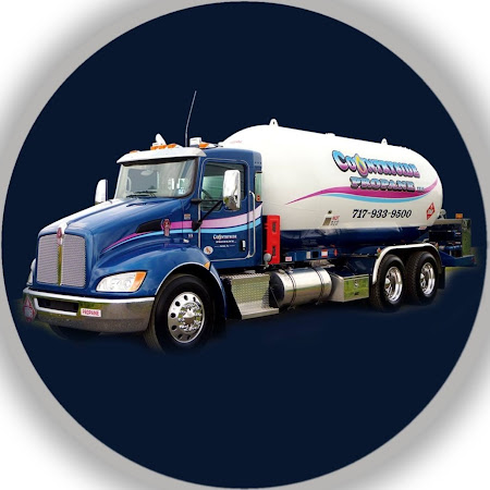 Countryside Propane Sales