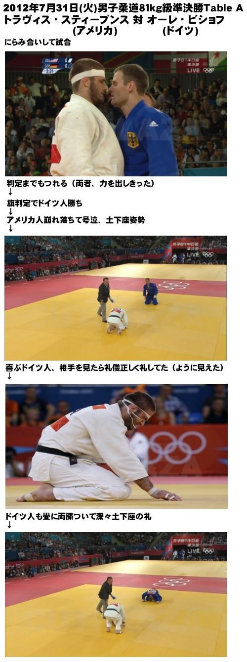 【ロンドン五輪男子柔道】うなだれるアメリカ人を見たドイツ人が深々と土下座(画像あり)