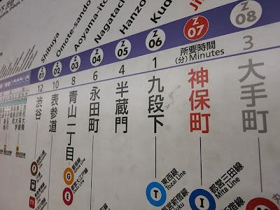 神保町駅の案内板