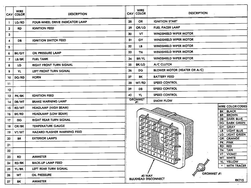 Bd on dodge truck wiring harness diagram