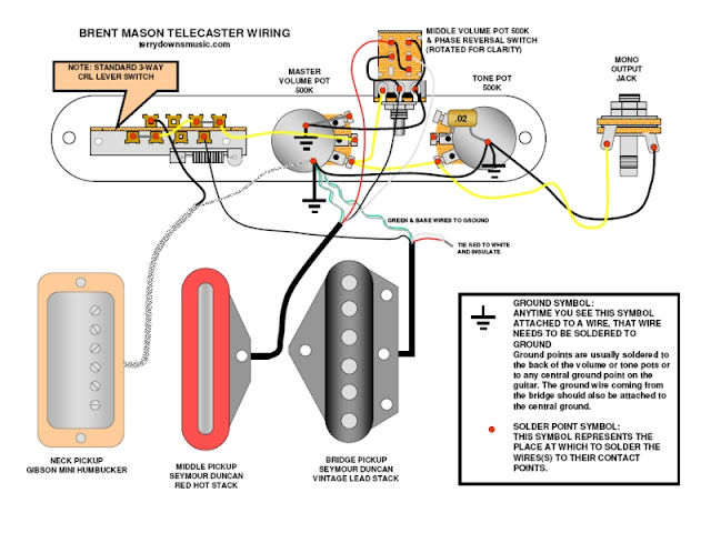telecaster middle pickup wiring diagram data wiring diagrams \u2022 fender pickup wiring diagram nashville tele wiring diagrams for guitar wiring diagram u2022 rh msblog co fender telecaster diagram standard