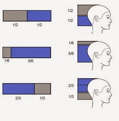 cat toc nu nang cao su ket hop trong thiet ke mau toc 1 Cắt tóc nữ nâng cao: Kiểu tóc cho khuôn mặt trái tim