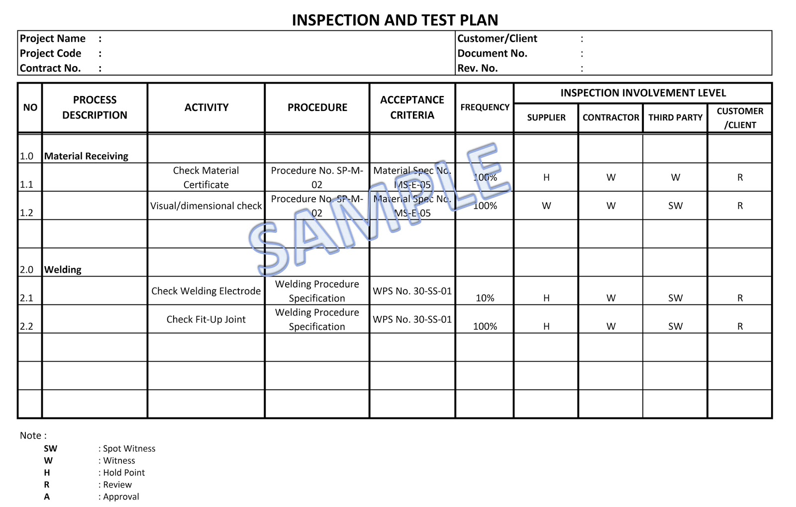 Inspection Plan Example Pictures to Pin PinsDaddy – Quality Control Plan Template