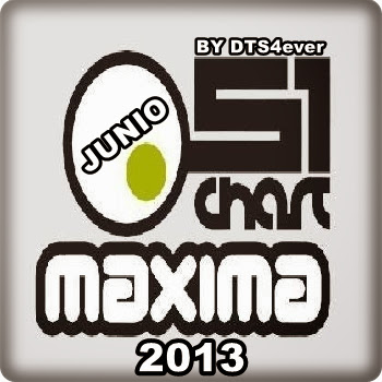 VA – Maxima FM – Chart 51 del 8 al 14 de Junio [2013] [UL]