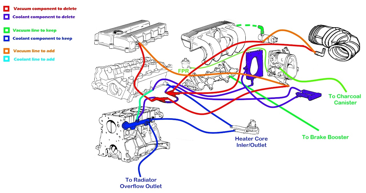Mess under the intake help with hose routing r3vlimited forums the diagram says it routes to the bottom of the tb as below the orange line going from the valve cover to the tb pooptronica