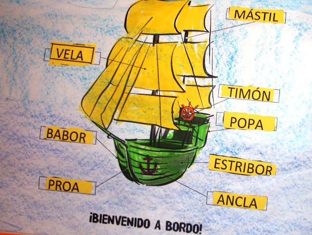 Partes de un barco