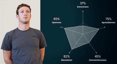 Lo que publicas en Facebook puede definir tu personalidad