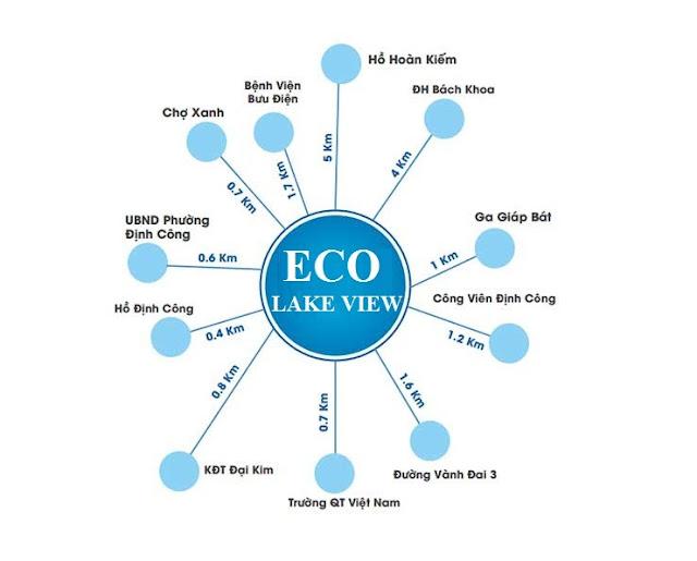 tiện ích eco lake view 32 đại từ