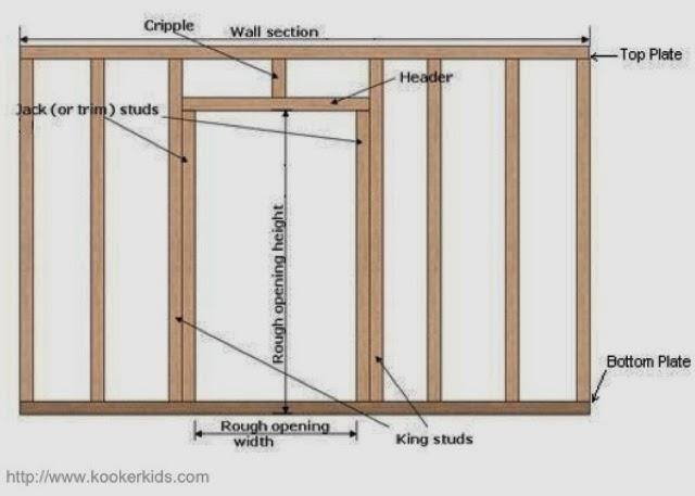 Door Frame Frame Opening For 32 Inch Door