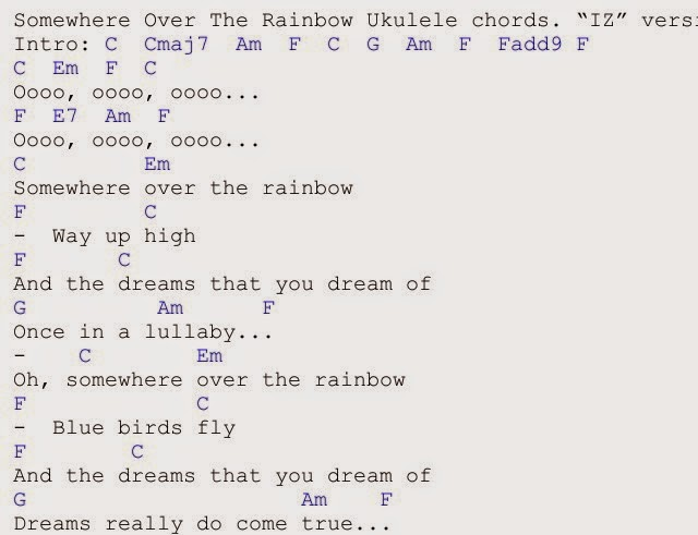 Ukulele u00bb Ukulele Chords Somewhere Over The Rainbow - Music Sheets, Tablature, Chords and Lyrics