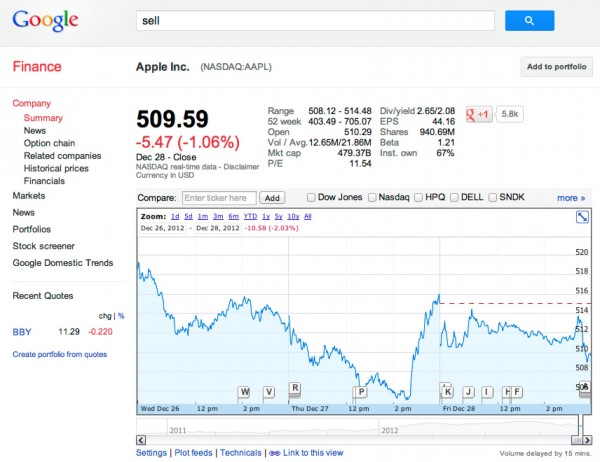 Google Finance Apple
