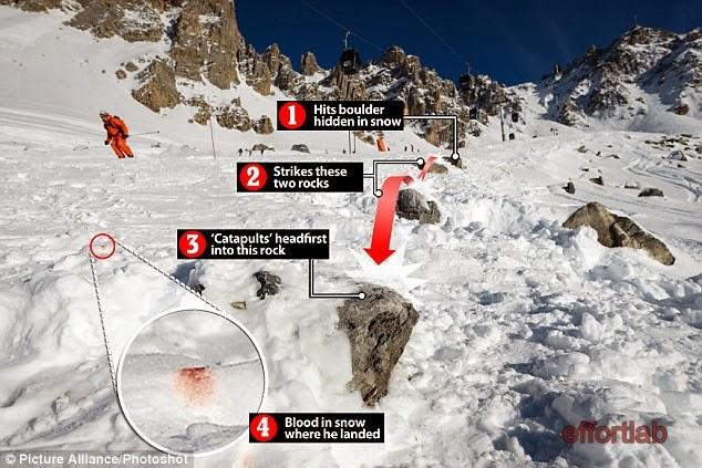 michael-schumacher-kemalangan-ski