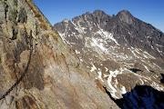 Перевал Пречне Седло