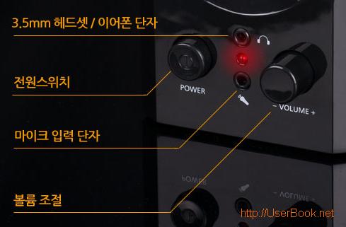 스피커의 불륨조절, 전원스위치, 3.5mm 헤드셋 이어폰 단자, 마이크 입력단자