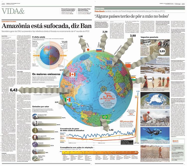 IPCC relatório, infográfico de William Mariotto