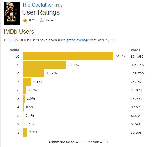 review plugin example imdb