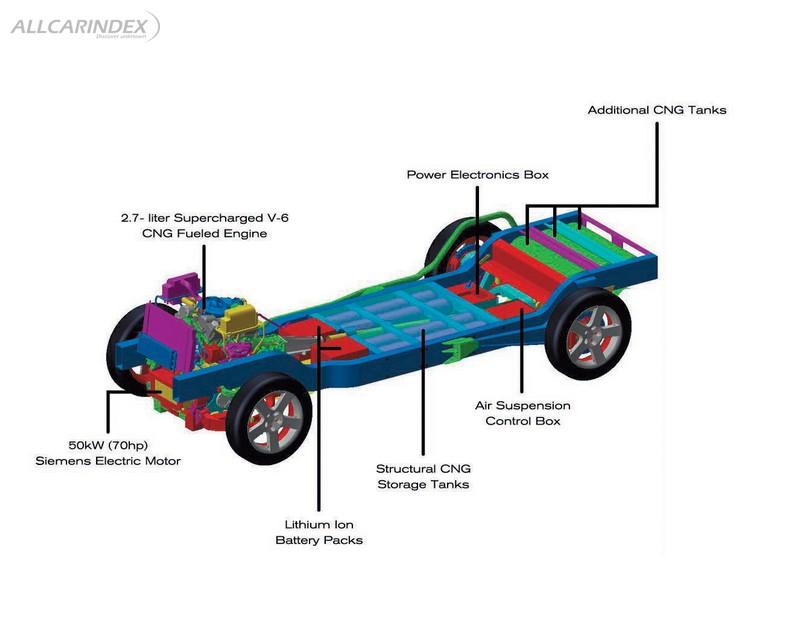 Dodge 1 Powerbox