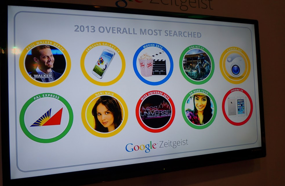 Google Zeitgest 2013 Overall Most Searched in Philippines  Google Zeitgest  2013 Overall Most Searched in Philippines