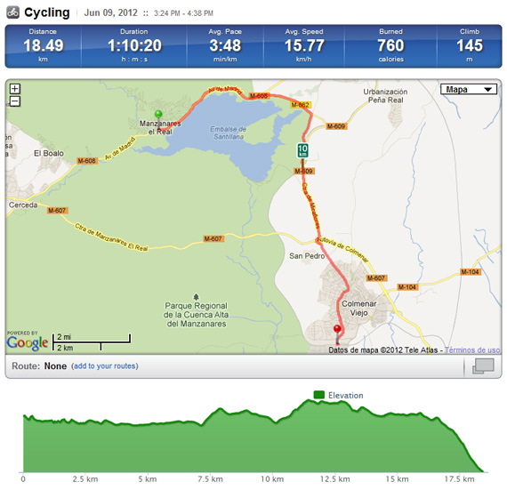 Ruta en bici de Madrid a Manzanares el Real por el GR-124, junio 2012 - pincha en el mapa para verlo en RunKeeper