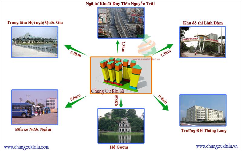 Vị trí giao thông Chung cư Kim Văn Kim Lũ