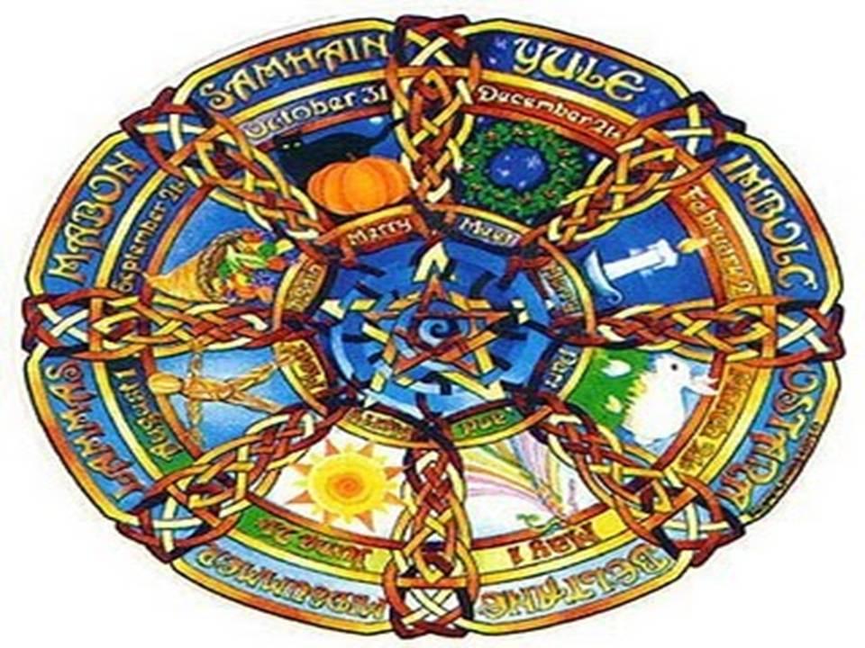 Calendario Esoterico.Magia Interior Calendario Esoterico Wicca