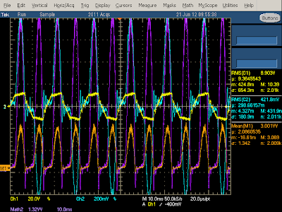KMS charger line input under load. Yellow is 120V input, cyan is input current.