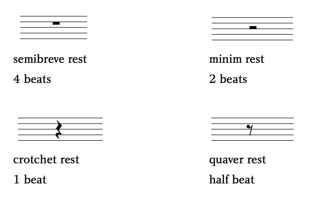 Rests - Irish primary music curriculum
