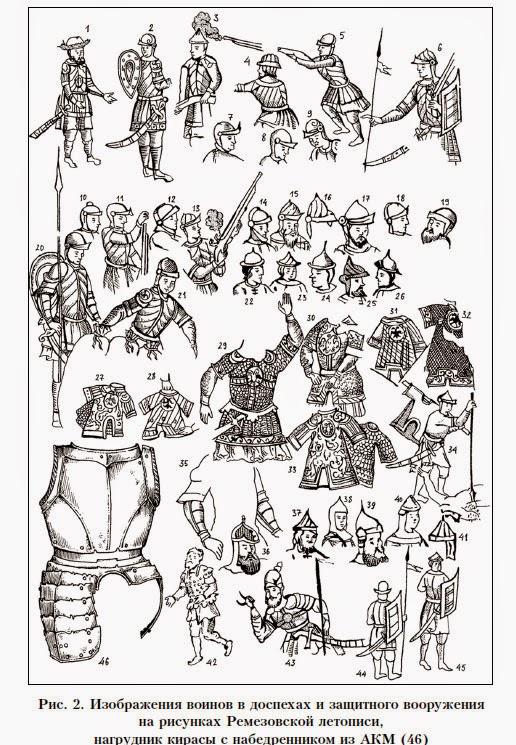 Шлемы ратей Ермака