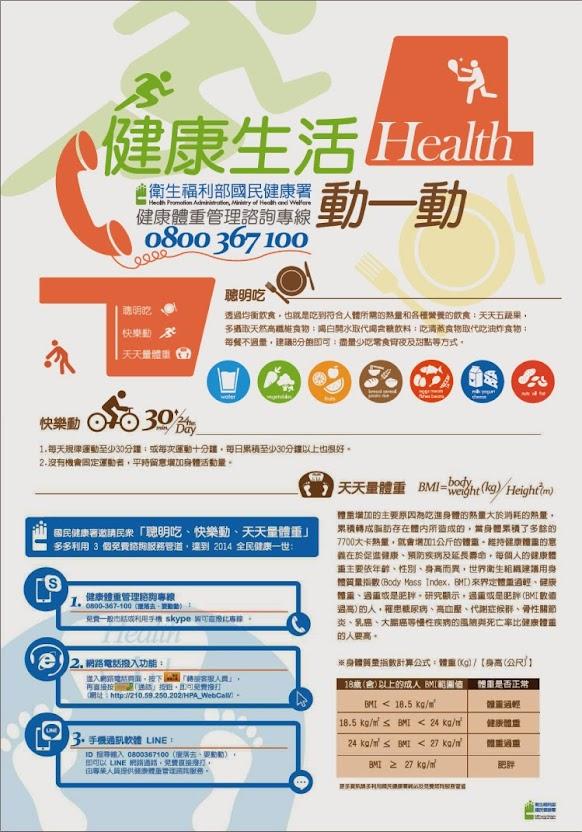 健康體重管理諮詢專線海報設計競賽得獎作品