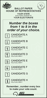 Order a paper voting ballot