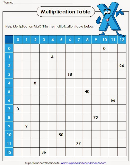 Super Teacher Worksheets Multiplication Table word problems – Super Teacher Worksheets Multiplication Table