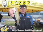 第8位の大塚選手 2011-11-14T15:22:34.000Z