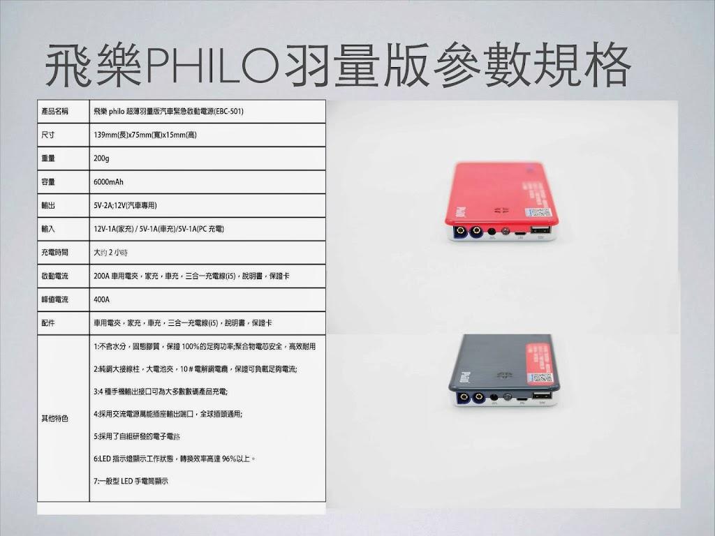 飛樂Philo即刻救援羽量版汽車緊急啟動電源 EBC-501