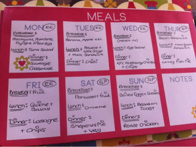 Mynameszowee Meal Plan Shopping List For The Week Ahead