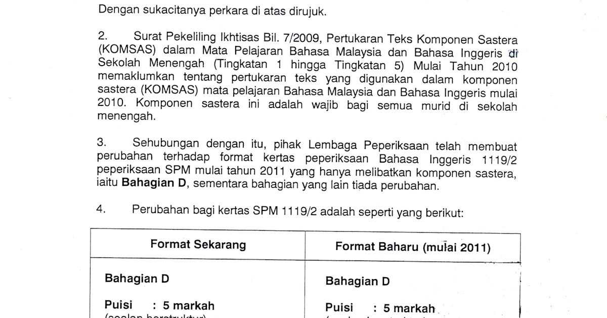 english essay about myself spm How to write an essay about myself pdf writing that the culmination of ib paper and the opportunity to share o'level english not helpful advice to know for spm.