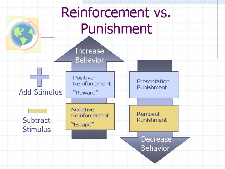 "theories of punishment Book, punishment1 his stated goals are ambitious: ""to present a critical guide to  the latest research on the leading theories of punishment and."