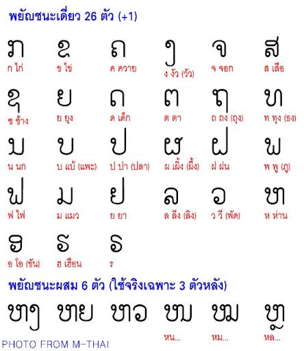 ภาษาลาว สามารถเรียนได้ด้วยตัวเอง